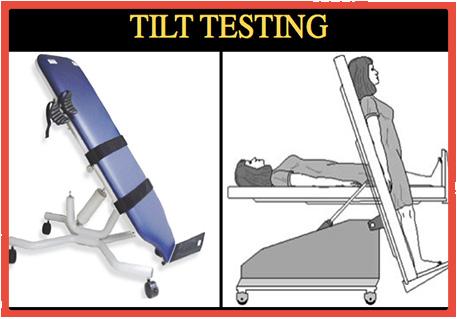 TILT Table Testing